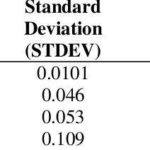 (PDF) The interplay between pronunciation self-efficacy