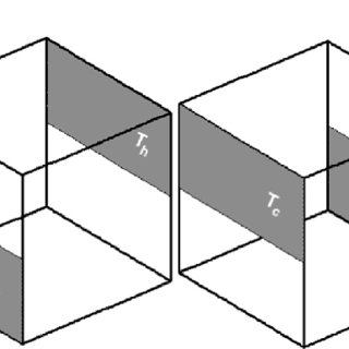 (PDF) Numerical study of three-dimensional natural