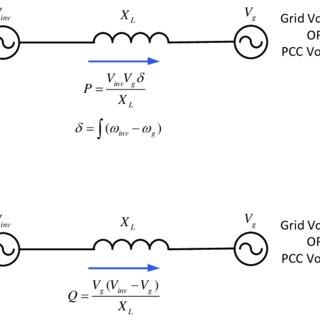 3 Power flow control between two voltage sources nodes