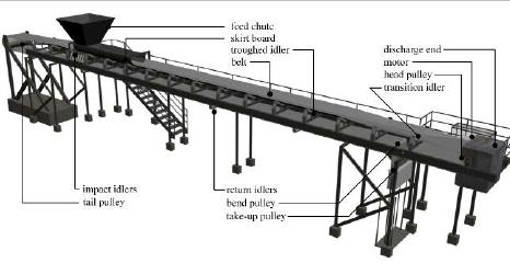 Belt Pulley Design Camshaft Design Wiring Diagram ~ Odicis