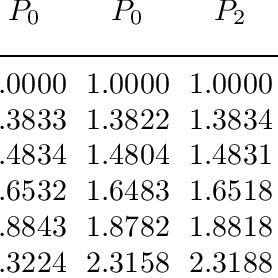 (PDF) Superlative Index Numbers and Consistency in