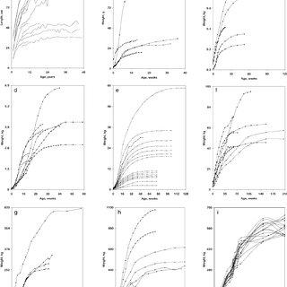 (PDF) A generalized Michaelis-Menten equation for the