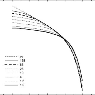 (PDF) Gas Dynamics and Kinetics in the Cometary Coma
