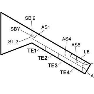 Schematic of the HiLDA Wing semispan wind-tunnel model and