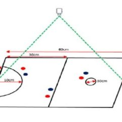 Netball Court Measurement Diagram Visio Timing Pdf Single Camera Motion Capture System For Team Strategic Tool Half Scaled Down Model