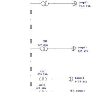 (PDF) Calculation Analysis of Power Losses on the Medium