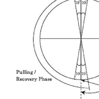 (PDF) Adjustable Crank: A Comparison Between Wireless