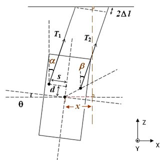 Feedback control block diagram of the triple pendulum. A