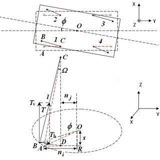 Feedback control block diagram of the triple pendulum. A