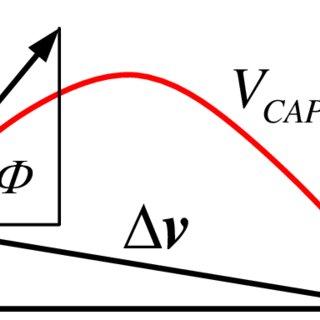 (PDF) An Energy Management Ascent Guidance Algorithm for