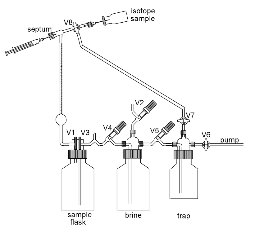 -Schematic of the vacuum degassing method with the valves