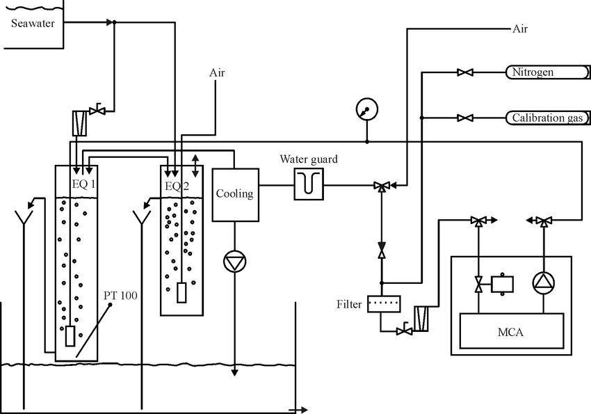 1-Schematic drawing of the system setup. Seawater enters