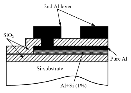 Neo-Transmitter Using Pulse Width Modulation (PWM) Method