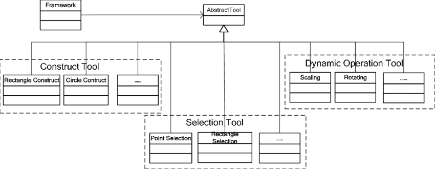 the class diagram for