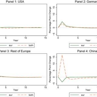 2 Real effective exchange rate. | Download Scientific Diagram