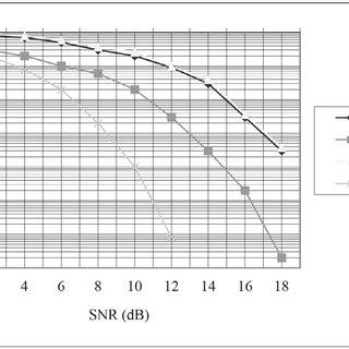 Block diagram of possible heterogeneous access optical