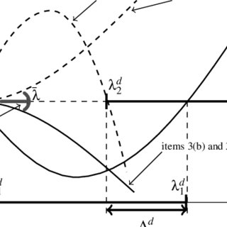 (PDF) Local Pareto optimality conditions for vector