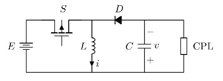 Circuit representation of the DC-DC buck-boost converter