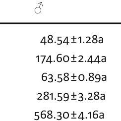 a Campaniform sensilla (CS), trichodea sensilla-1 (TS-1