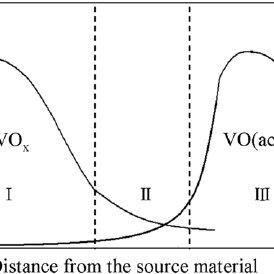 Schematic diagram of the horizontal alumina tube furnace