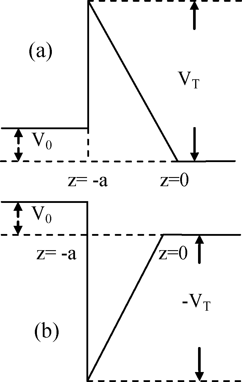 medium resolution of  b triangle quantum well structures