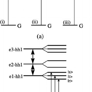 (PDF) Multisubband electromagnetically induced