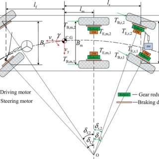 (PDF) Integrated chassis control for a three-axle electric