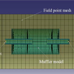 Cross Section Diagram Of Muffler Ergonomic Workstation View Meshing Model Download Scientific