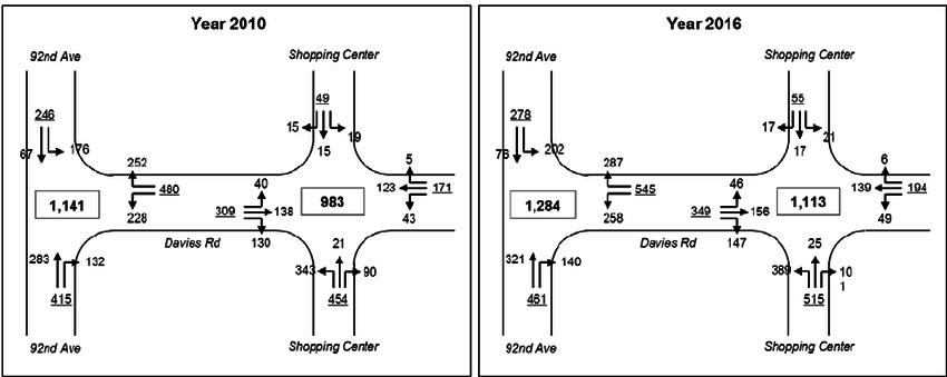Mini-Roundabout Case Studies (PDF Download Available)