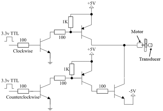 Driving circuit for the motor with direction control based