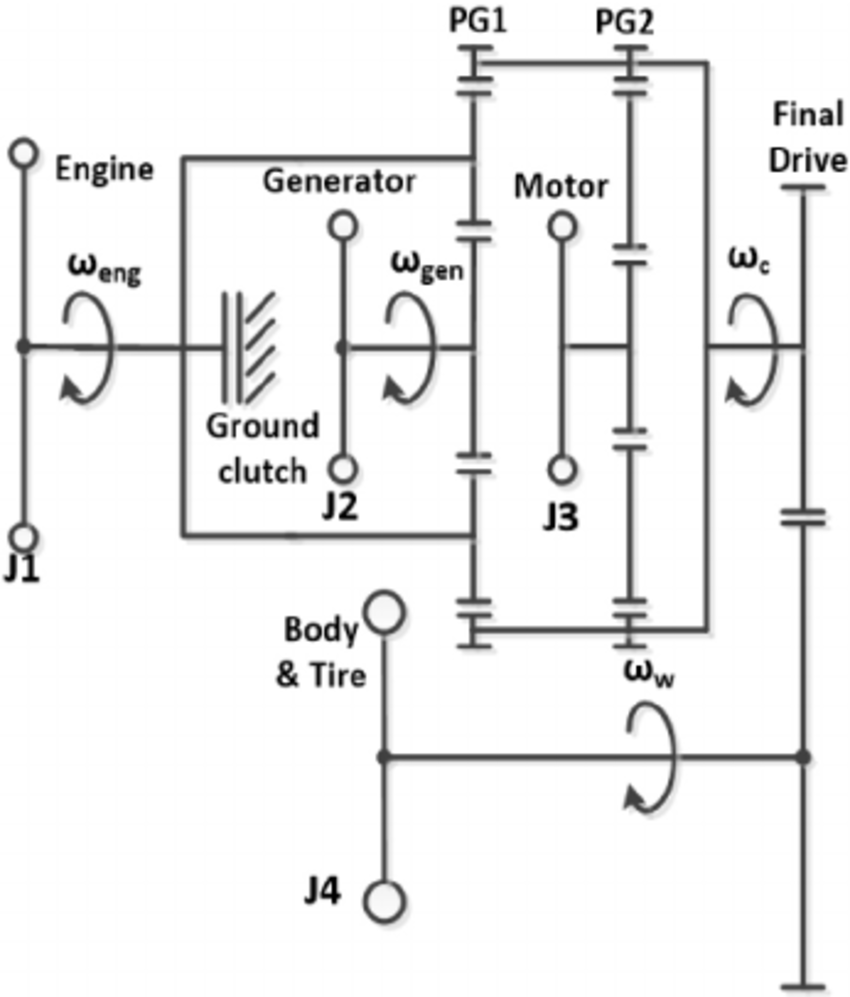 hight resolution of the kinematic diagram of the input split hev with a ground clutch and speed reduction