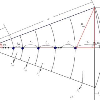 (PDF) Aggregate Node Placements in Sensor Networks