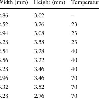 solubility curve of calcium sulfate dihydrate in NaCl