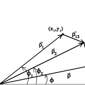 (PDF) The second-order high frequency radar ocean surface