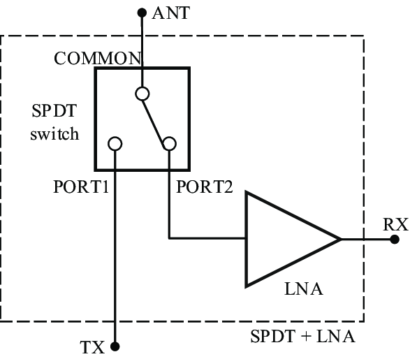 Diagram of the proposed FEM including the SPDT switch and