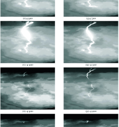 high speed camera records in the initial stage of an artificially triggered lightning occurred on june [ 850 x 1330 Pixel ]