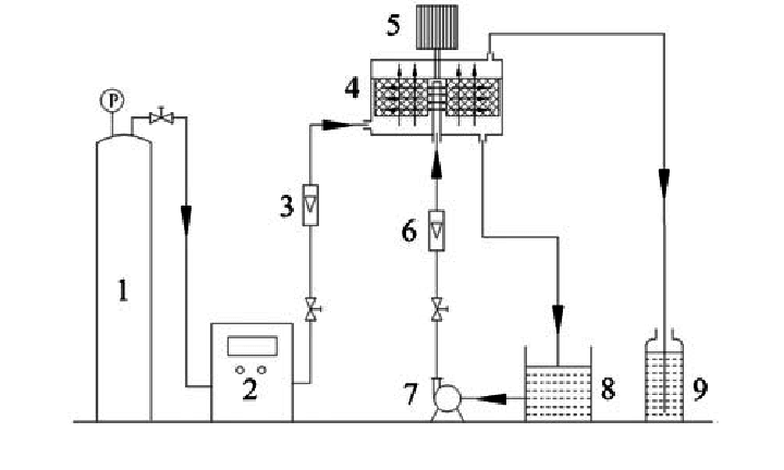 Experiment process flow diagram. Notes: (1) Oxygen bottle