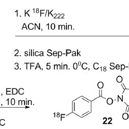 Synthesis of europium(III) DOTA-tetramide complexes