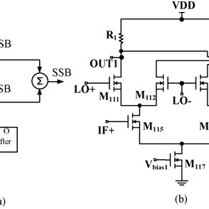 (a) The block diagram of SSB; (b) DSB mixer circuit