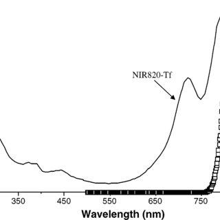 (PDF) High Efficiency Synthesis of a Bioconjugatable Near