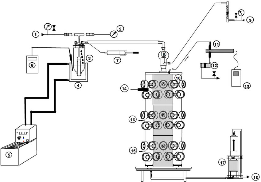 Aerosolization of an aqueous solution of LPS in a Collison