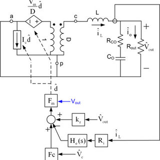Dynamic ramp sampling the output voltage in current-mode