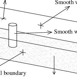 (PDF) Computational Simulation of Live-Bed Bridge Scour
