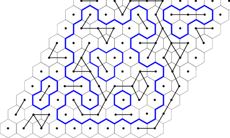 An O(n) loop configuration on the honeycomb lattice, together with a... |  Download Scientific Diagram
