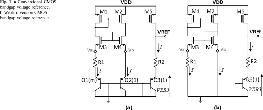 a Conventional CMOS bandgap voltage reference. b Weak