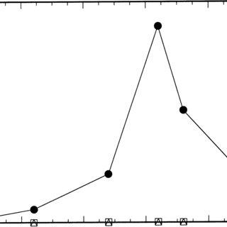 (PDF) Construction and analysis of β-lactamase-inhibitory