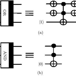 Quantum circuits with eleven qubits for solving a three