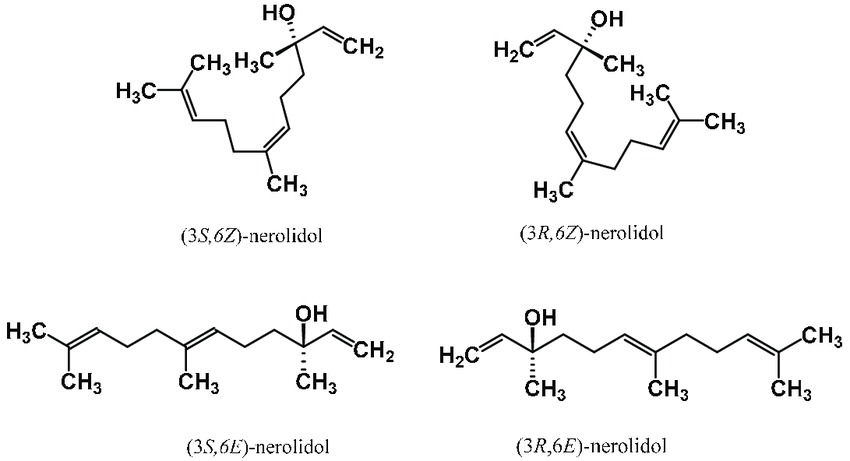 Chemical structures of the two enantiomers both for cis