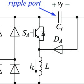 Transient waveforms of the two-switch buck-boost PFC