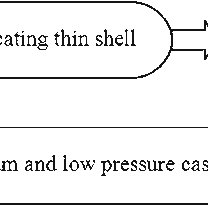 (PDF) Influence of gas flowrate on filling ability and